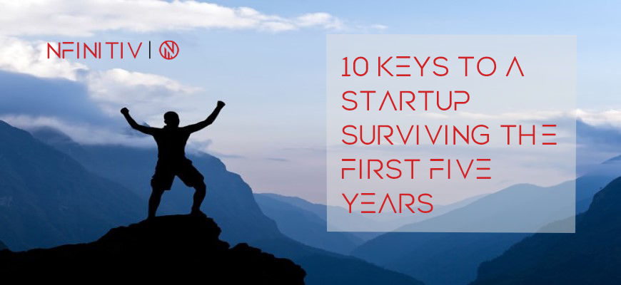 10 Keys To A Startup Surviving The First Five Years